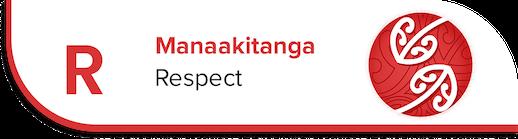 Respect - Values - Bulls School